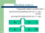 blocking aspects1