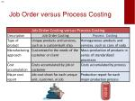 job order versus process costing