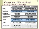 comparison of financial and managerial accounting