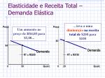 elasticidade e receita total demanda el stica
