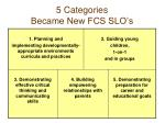 5 categories became new fcs slo s