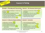 framework for teaching