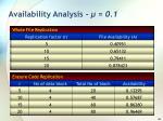 availability analysis 0 11