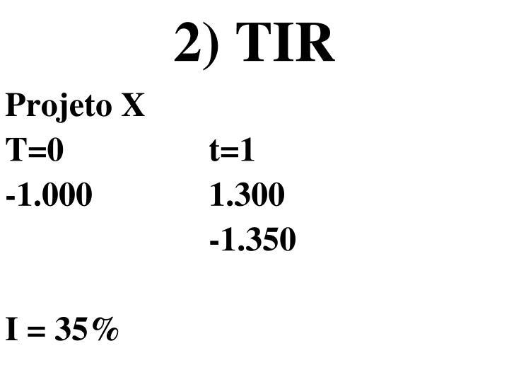 2) TIR