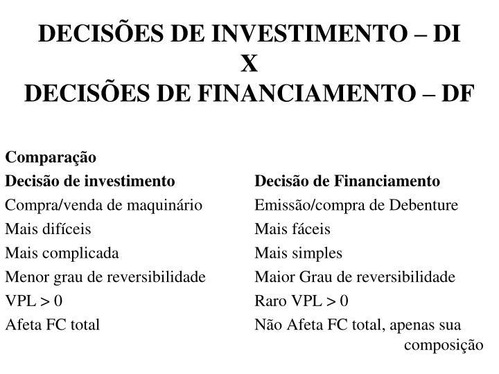 DECISÕES DE INVESTIMENTO – DI