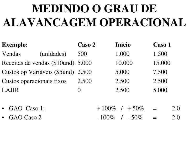 MEDINDO O GRAU DE ALAVANCAGEM OPERACIONAL