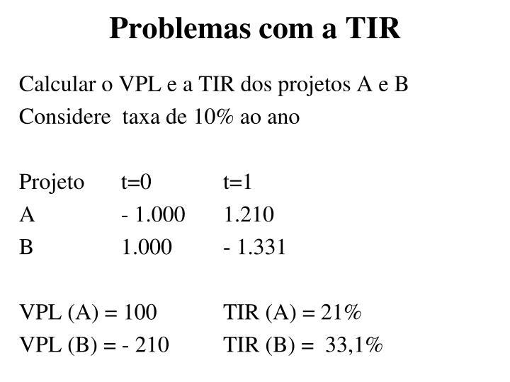 Problemas com a TIR