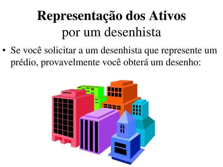 Representação dos Ativos