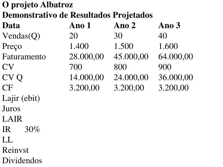 O projeto Albatroz