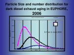 particle size and number distribution for dark diesel exhaust aging in euphore 2006
