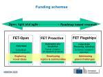fet funding schemes funding schemes