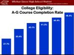 college eligibility a g course completion rate