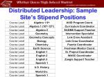 distributed leadership sample site s stipend positions
