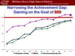 narrowing the achievement gap gaining on the goal of 800