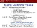 teacher leadership training