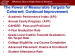 the power of measurable targets for coherent continual improvement