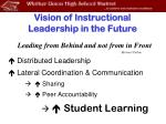 vision of instructional leadership in the future