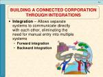 building a connected corporation through integrations