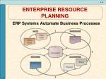 enterprise resource planning3