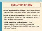 evolution of crm