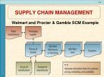 supply chain management4