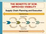 the benefits of scm improved visibility1