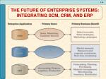 the future of enterprise systems integrating scm crm and erp1