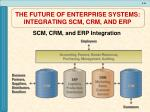 the future of enterprise systems integrating scm crm and erp2