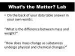 what s the matter lab