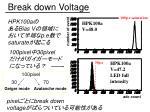break down voltage