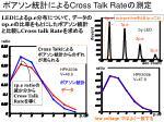 cross talk rate