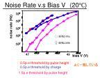 noise rate v s bias v 201