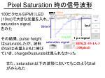 pixel saturation