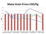 maize grain prices usd kg1