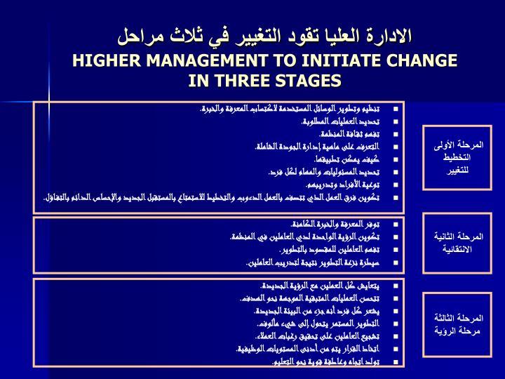 الادارة العليا تقود التغيير في ثلاث مراحل