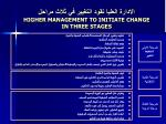 higher management to initiate change in three stages