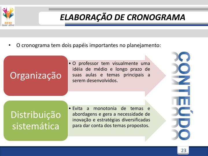 ELABORAÇÃO DE CRONOGRAMA