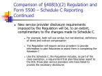 comparison of 408 b 2 regulation and form 5500 schedule c reporting continued