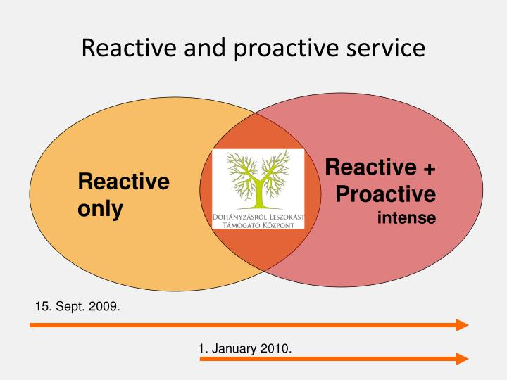 Reactive and proactive service
