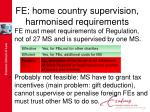 fe home country supervision harmonised requirements