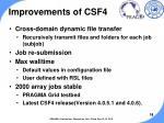 improvements of csf4
