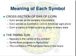 meaning of each symbol