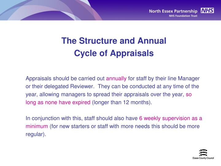 The Structure and Annual