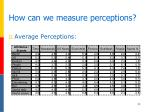 how can we measure perceptions1