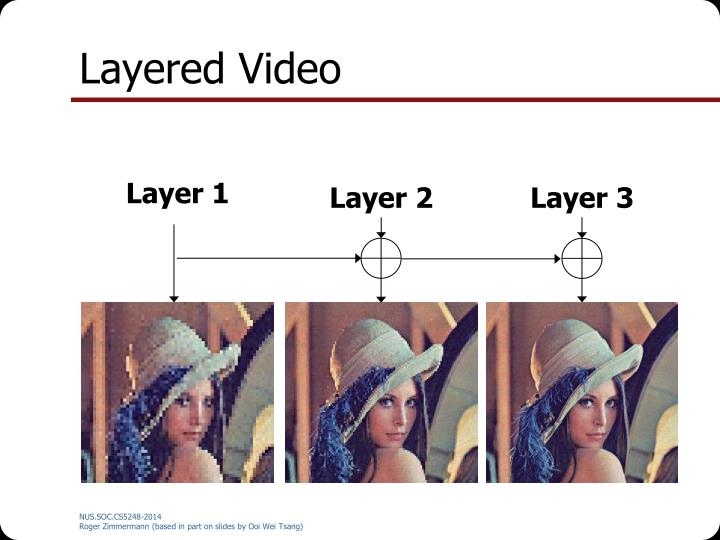 Layered Video