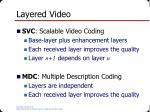 layered video2