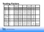 scaling factors1