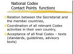 national codex contact points function