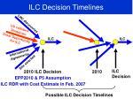 ilc decision timelines