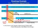 roadmap example ilc fermilab s highest priority